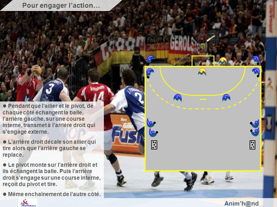 Animh@nd Pendant que lailier et le pivot, de chaque côté échangent la balle, larrière gauche, sur une course interne, transmet à larrière droit qui sengage externe.