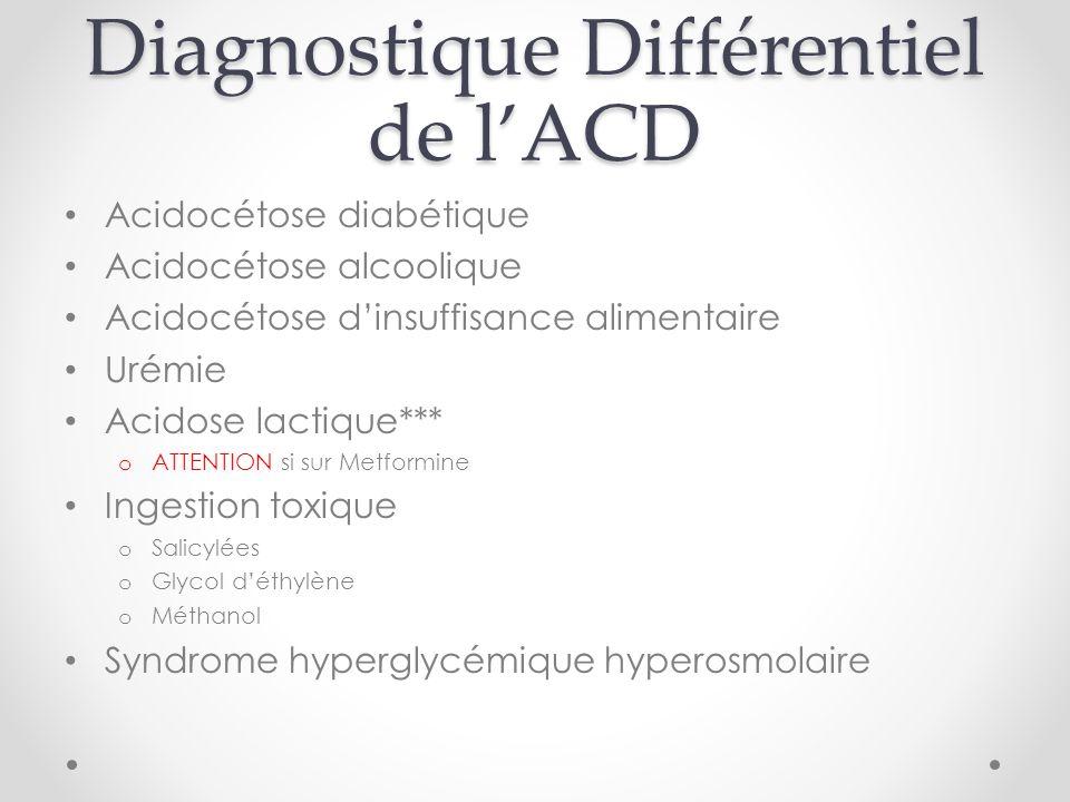 Diagnostique Différentiel de lACD Acidocétose diabétique Acidocétose alcoolique Acidocétose dinsuffisance alimentaire Urémie Acidose lactique*** o ATT