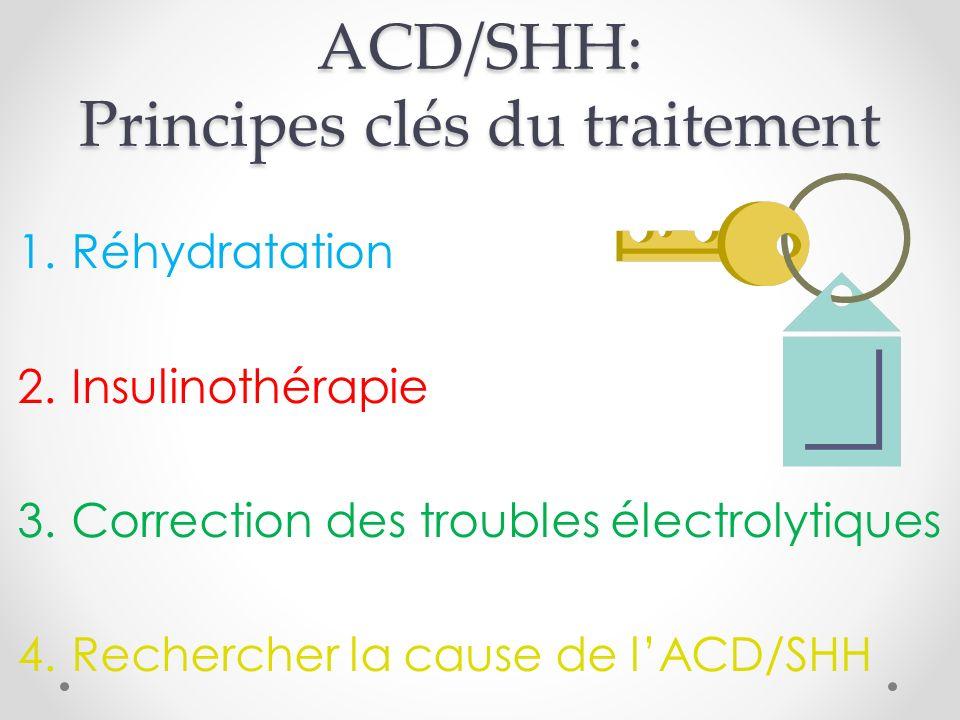 ACD/SHH: Principes clés du traitement 1.Réhydratation 2.Insulinothérapie 3.Correction des troubles électrolytiques 4.Rechercher la cause de lACD/SHH