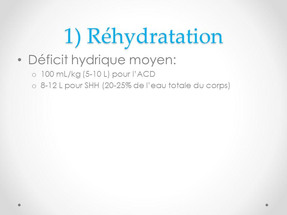 1) Réhydratation Déficit hydrique moyen: o 100 mL/kg (5-10 L) pour lACD o 8-12 L pour SHH (20-25% de leau totale du corps)