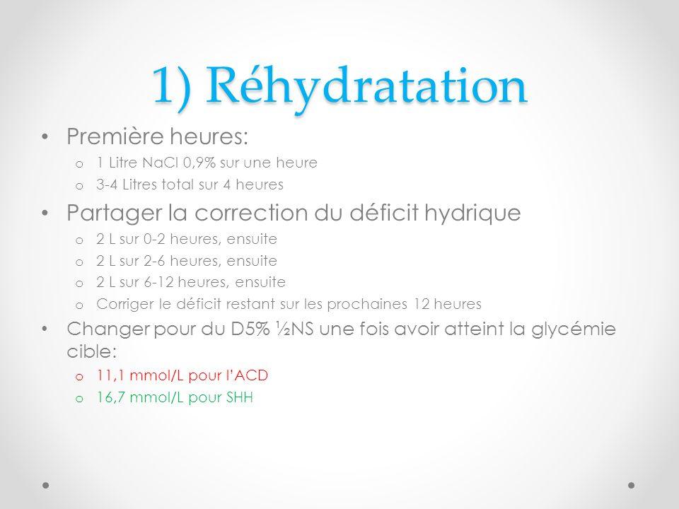1) Réhydratation Première heures: o 1 Litre NaCl 0,9% sur une heure o 3-4 Litres total sur 4 heures Partager la correction du déficit hydrique o 2 L sur 0-2 heures, ensuite o 2 L sur 2-6 heures, ensuite o 2 L sur 6-12 heures, ensuite o Corriger le déficit restant sur les prochaines 12 heures Changer pour du D5% ½NS une fois avoir atteint la glycémie cible: o 11,1 mmol/L pour lACD o 16,7 mmol/L pour SHH