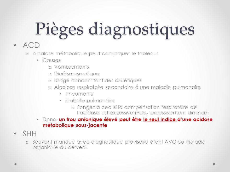 Pièges diagnostiques ACD o Alcalose métabolique peut compliquer le tableau: Causes: o Vomissements o Diurèse osmotique o Usage concomitant des diurétiques o Alcalose respiratoire secondaire à une maladie pulmonaire Pneumonie Embolie pulmonaire o Songez à ceci si la compensation respiratoire de lacidose est excessive (Pco 2 excessivement diminué) Donc: un trou anionique élevé peut être le seul indice dune acidose métabolique sous-jacente SHH o Souvent manqué avec diagnostique provisoire étant AVC ou maladie organique du cerveau