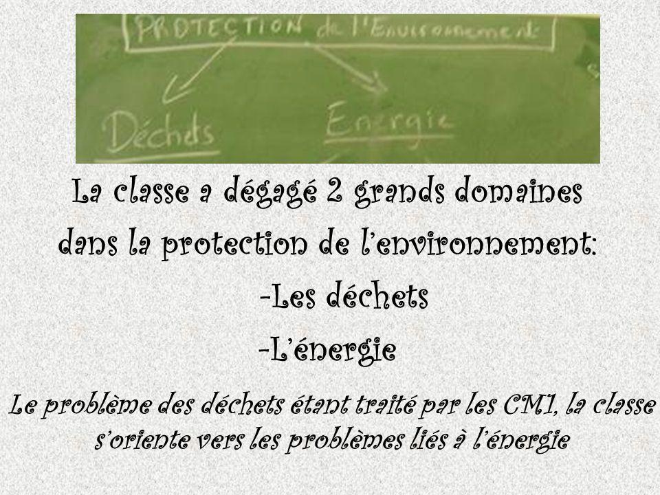 La classe a dégagé 2 grands domaines dans la protection de lenvironnement: -Les déchets -Lénergie Le problème des déchets étant traité par les CM1, la classe soriente vers les problèmes liés à lénergie