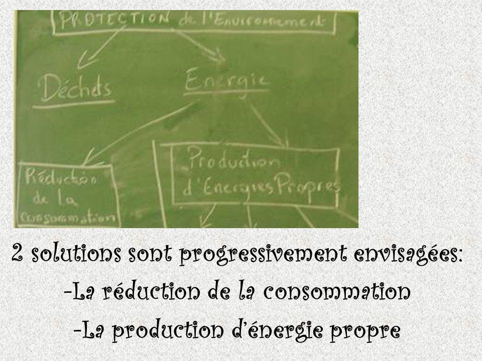 2 solutions sont progressivement envisagées: -La réduction de la consommation -La production dénergie propre