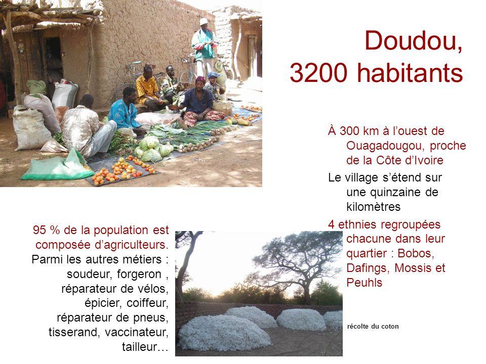 Doudou, 3200 habitants À 300 km à louest de Ouagadougou, proche de la Côte dIvoire Le village sétend sur une quinzaine de kilomètres 4 ethnies regroup