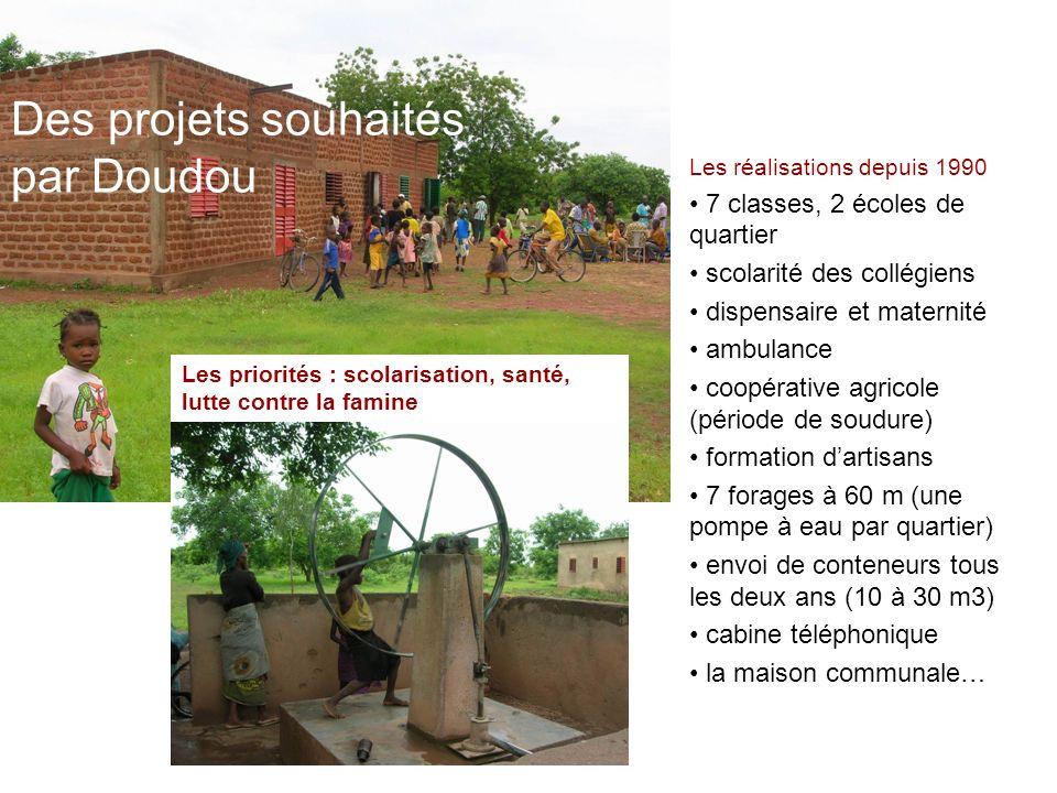 Des projets souhaités par Doudou Les réalisations depuis 1990 7 classes, 2 écoles de quartier scolarité des collégiens dispensaire et maternité ambula