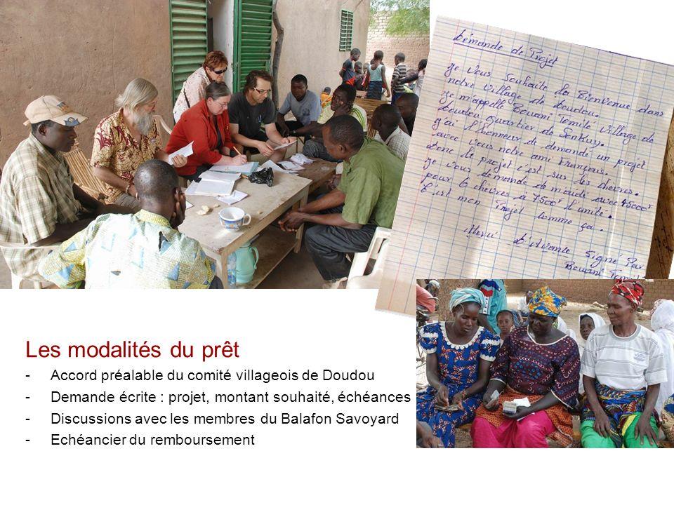 Les modalités du prêt -Accord préalable du comité villageois de Doudou -Demande écrite : projet, montant souhaité, échéances -Discussions avec les mem