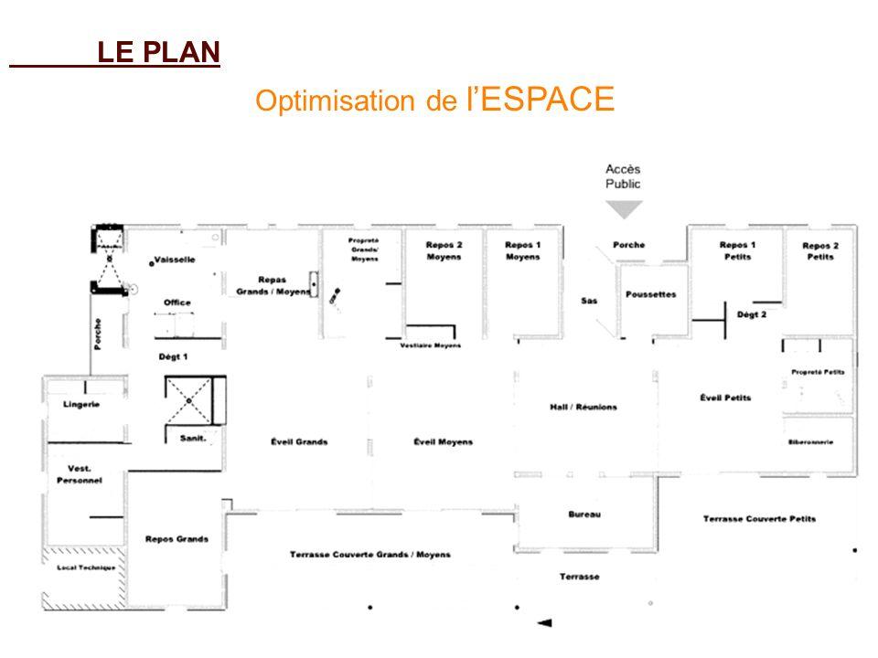 Optimisation de lESPACE LE PLAN