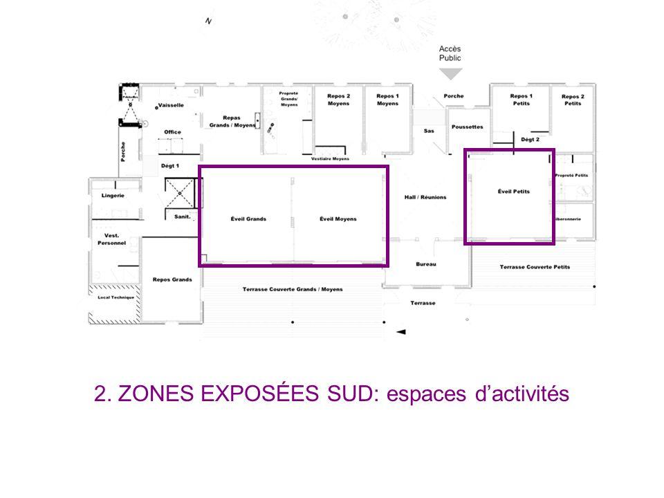 2. ZONES EXPOSÉES SUD: espaces dactivités