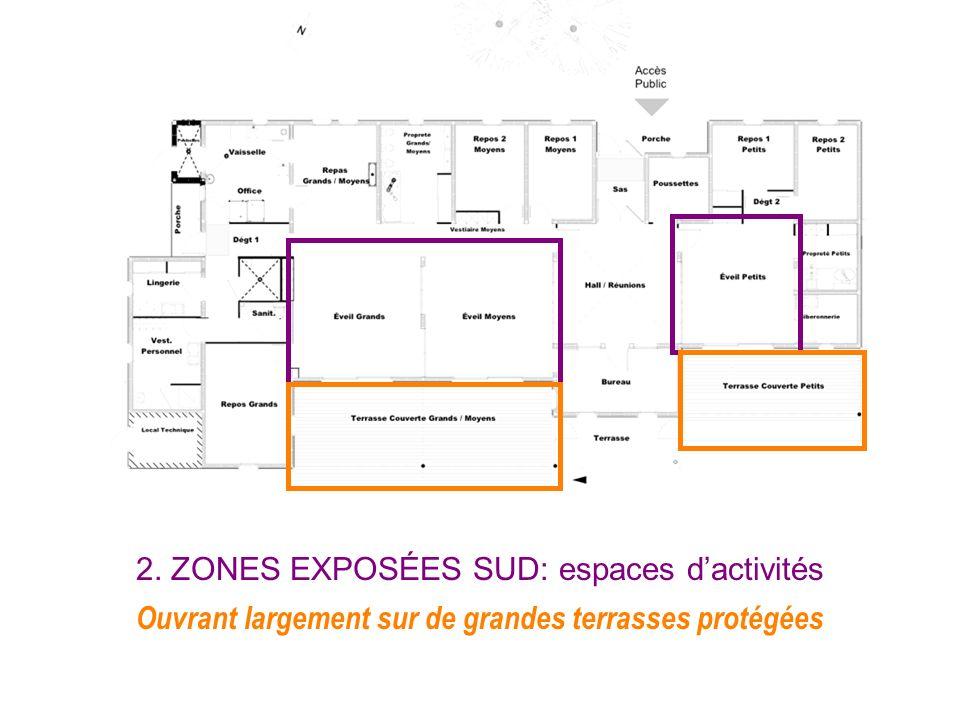Ouvrant largement sur de grandes terrasses protégées 2. ZONES EXPOSÉES SUD: espaces dactivités