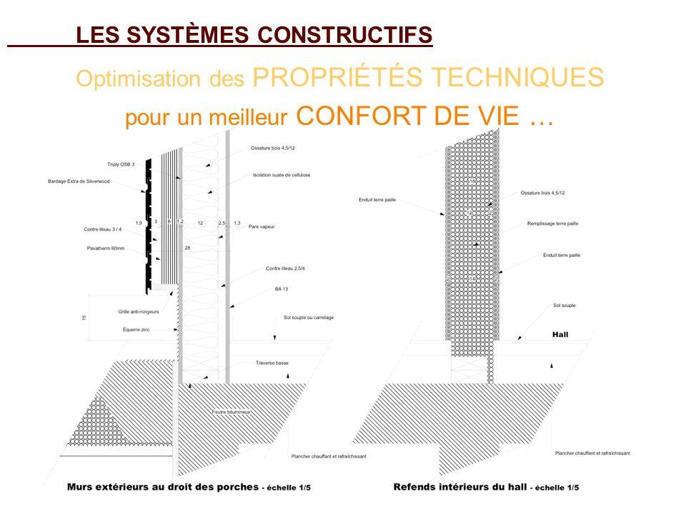 LES SYSTÈMES CONSTRUCTIFS Optimisation des PROPRIÉTÉS TECHNIQUES pour un meilleur CONFORT DE VIE …