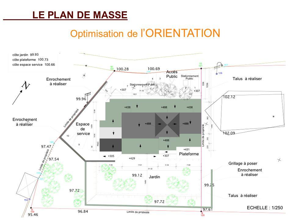 Optimisation de lORIENTATION pour une meilleure RENTABILITÉ ENERGÉTIQUE … N LE PLAN DE MASSE