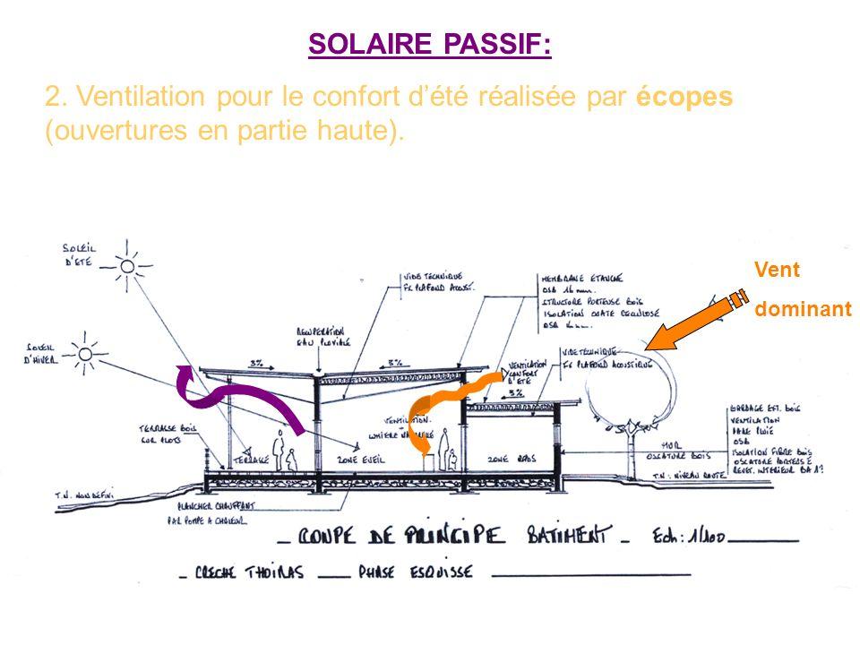 PRINCIPAUX CHOIX ÉCO-CONSTRUCTIF: - Ossature et bardage bois, - Isolation générale en ouate de cellulose, - Murs dinertie en terre / paille revêtus dun enduit terre,