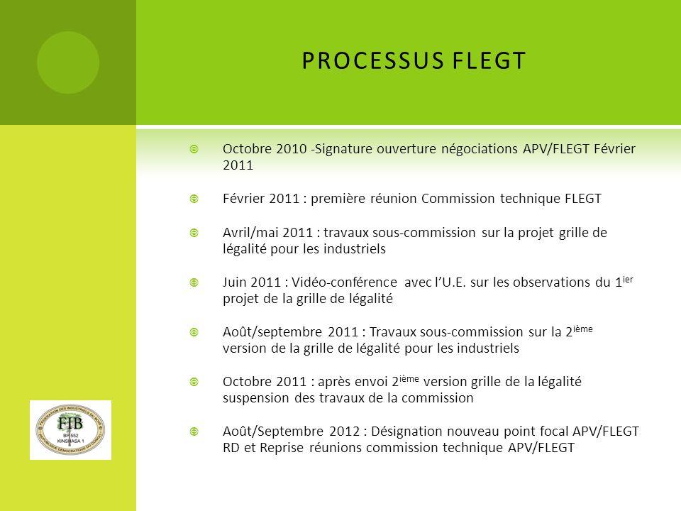 PROCESSUS FLEGT Octobre 2010 -Signature ouverture négociations APV/FLEGT Février 2011 Février 2011 : première réunion Commission technique FLEGT Avril/mai 2011 : travaux sous-commission sur la projet grille de légalité pour les industriels Juin 2011 : Vidéo-conférence avec lU.E.