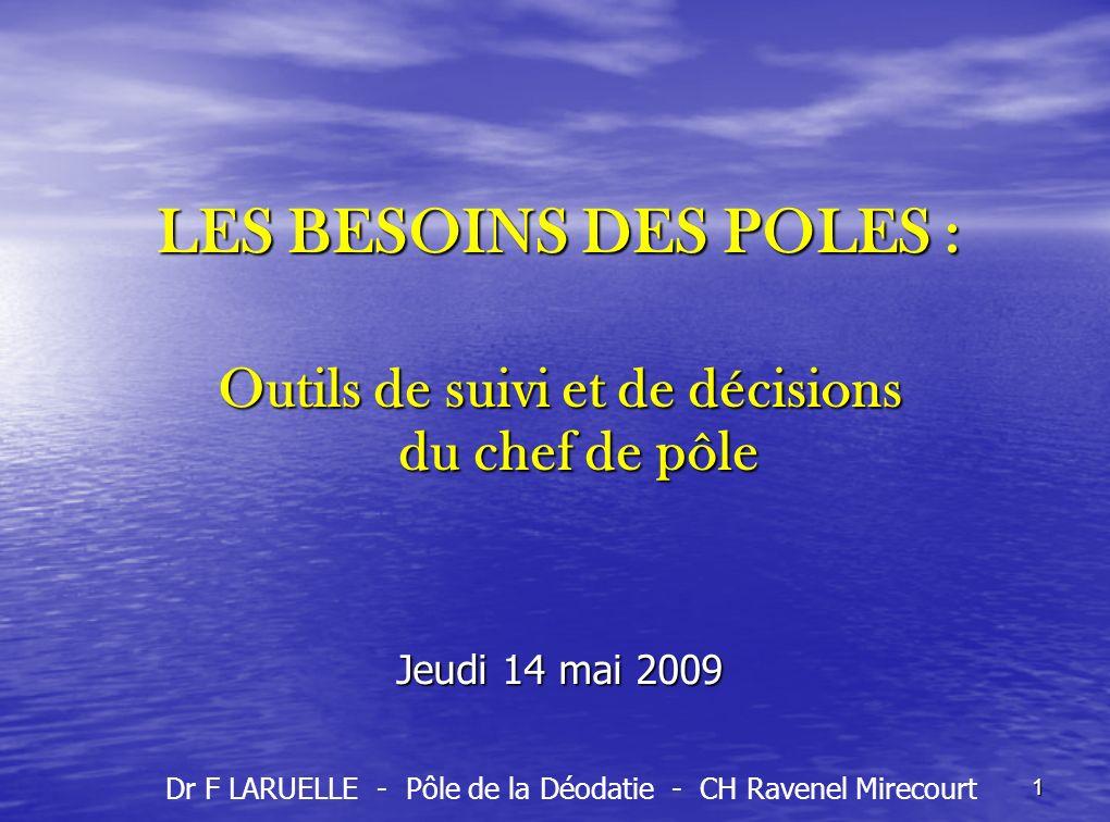 1 LES BESOINS DES POLES : Outils de suivi et de décisions du chef de pôle Jeudi 14 mai 2009 Dr F LARUELLE - Pôle de la Déodatie - CH Ravenel Mirecourt