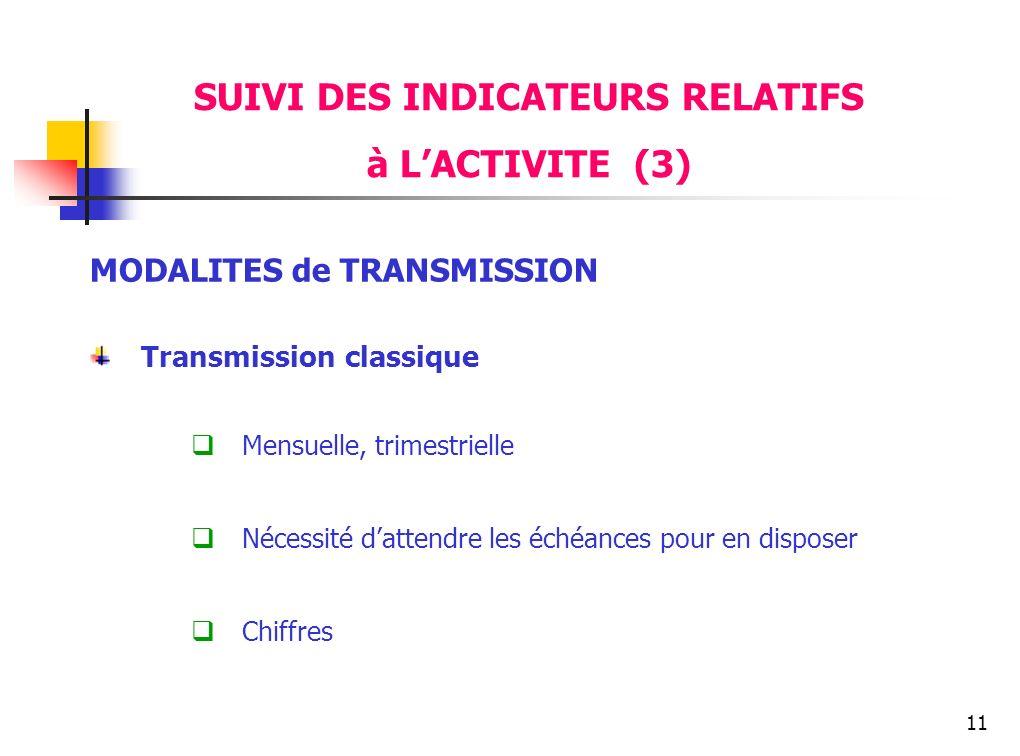 11 SUIVI DES INDICATEURS RELATIFS à LACTIVITE (3) MODALITES de TRANSMISSION Transmission classique Mensuelle, trimestrielle Nécessité dattendre les éc