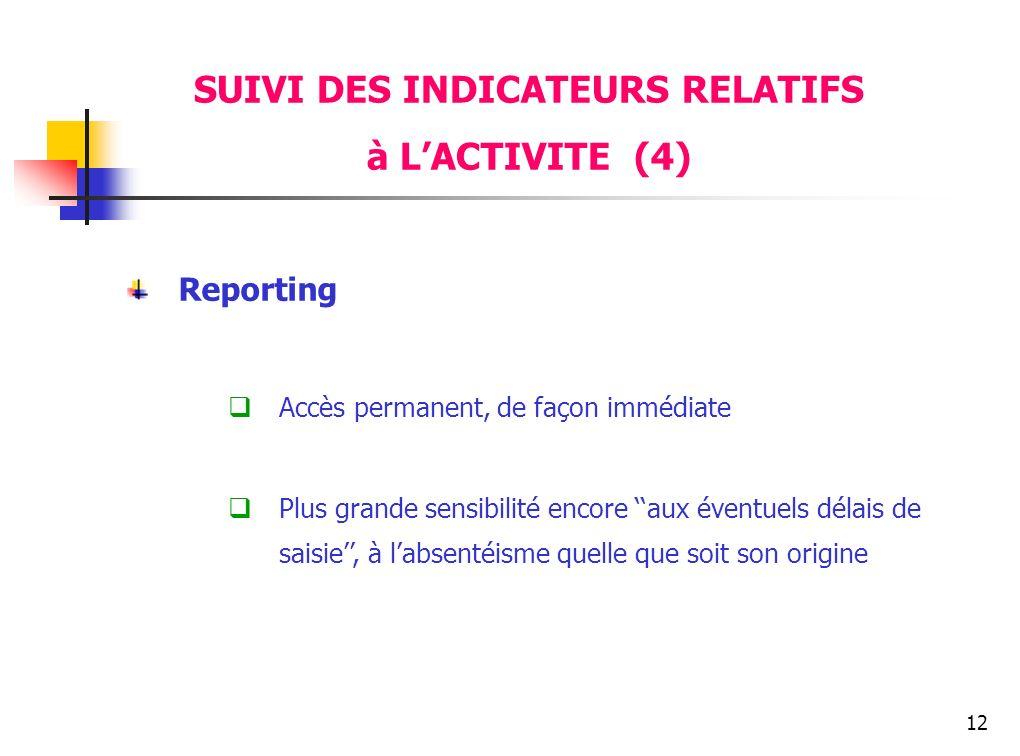 12 Reporting Accès permanent, de façon immédiate Plus grande sensibilité encore aux éventuels délais de saisie, à labsentéisme quelle que soit son ori
