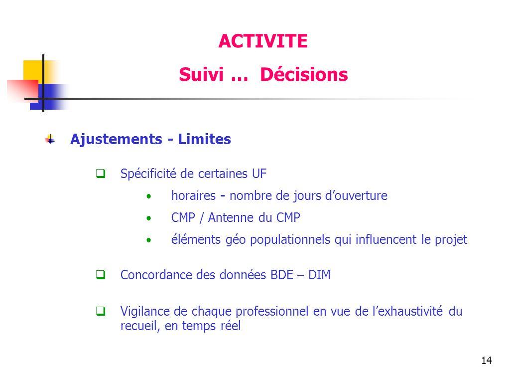 14 Ajustements - Limites Spécificité de certaines UF horaires - nombre de jours douverture CMP / Antenne du CMP éléments géo populationnels qui influe