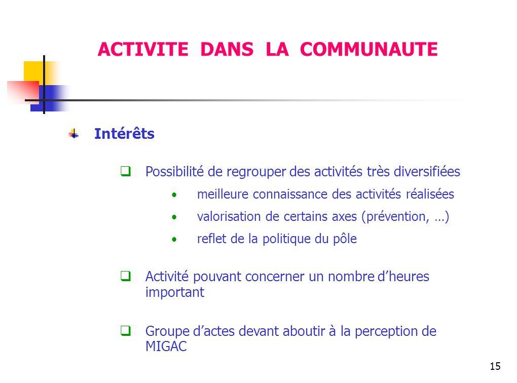 15 ACTIVITE DANS LA COMMUNAUTE Intérêts Possibilité de regrouper des activités très diversifiées meilleure connaissance des activités réalisées valori