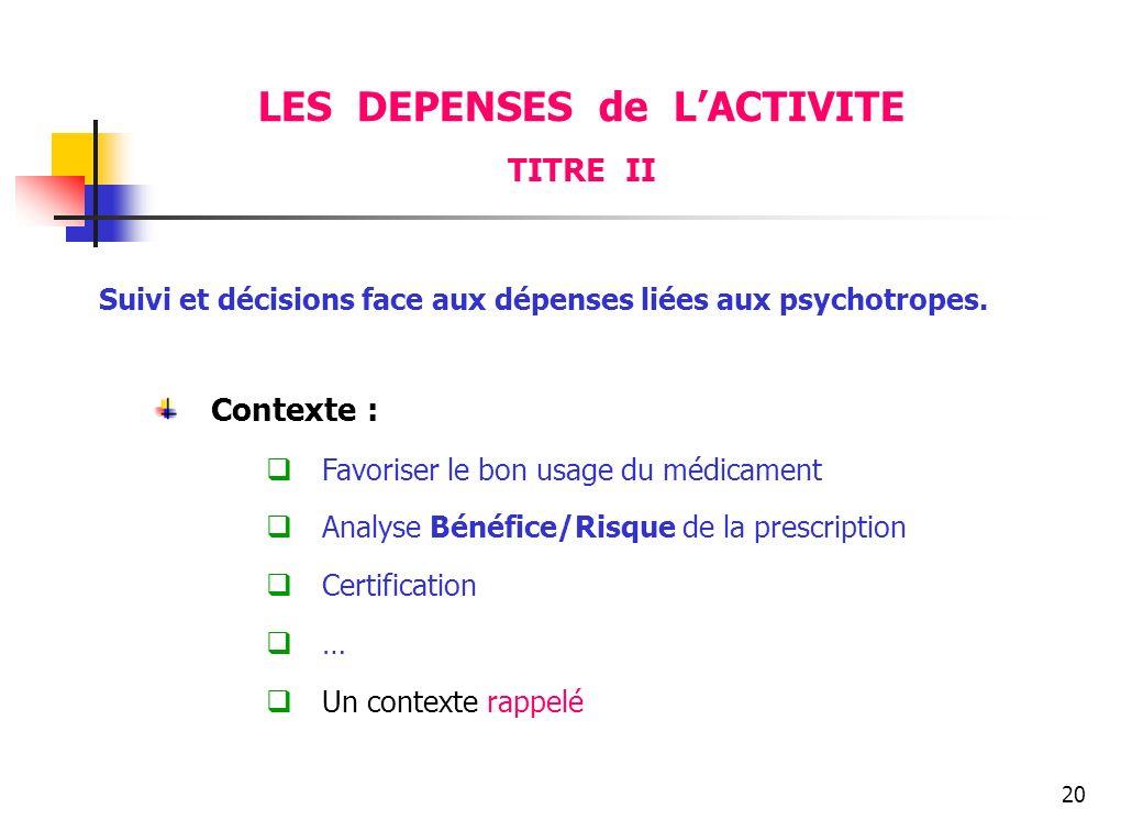 20 LES DEPENSES de LACTIVITE TITRE II Suivi et décisions face aux dépenses liées aux psychotropes. Contexte : Favoriser le bon usage du médicament Ana