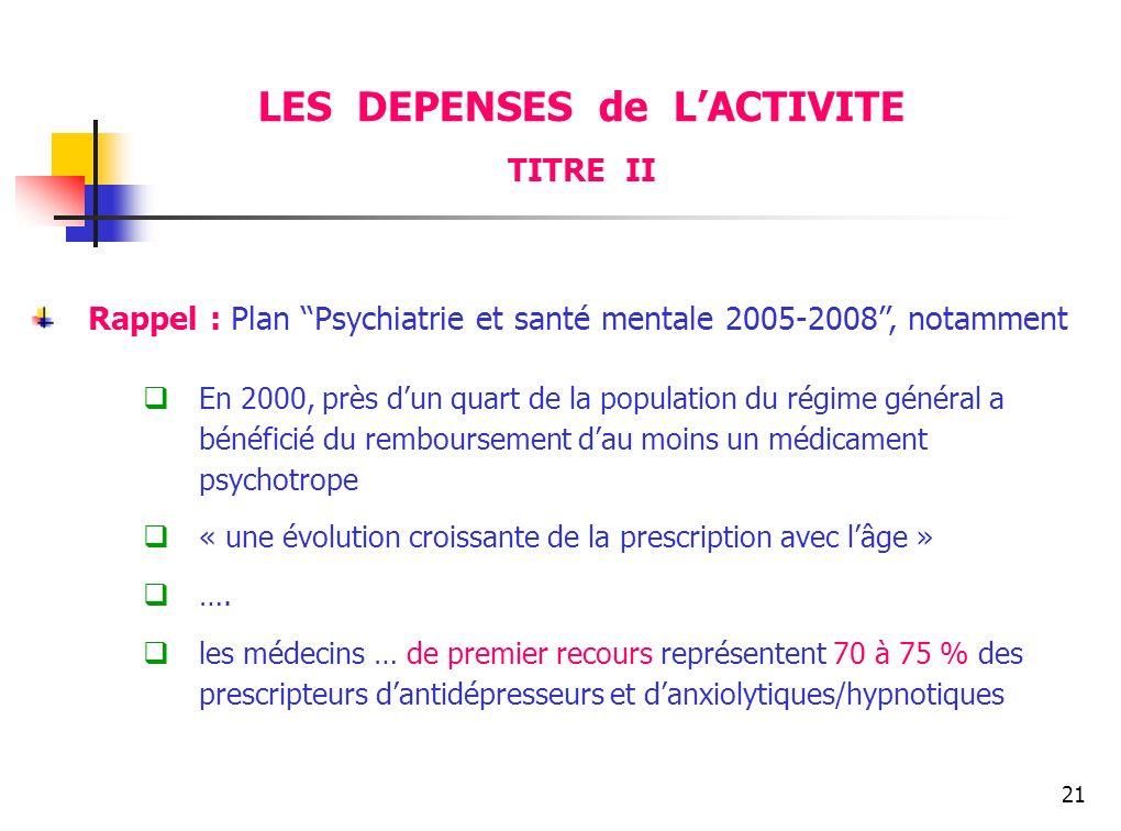 21 Rappel : Plan Psychiatrie et santé mentale 2005-2008, notamment En 2000, près dun quart de la population du régime général a bénéficié du rembourse