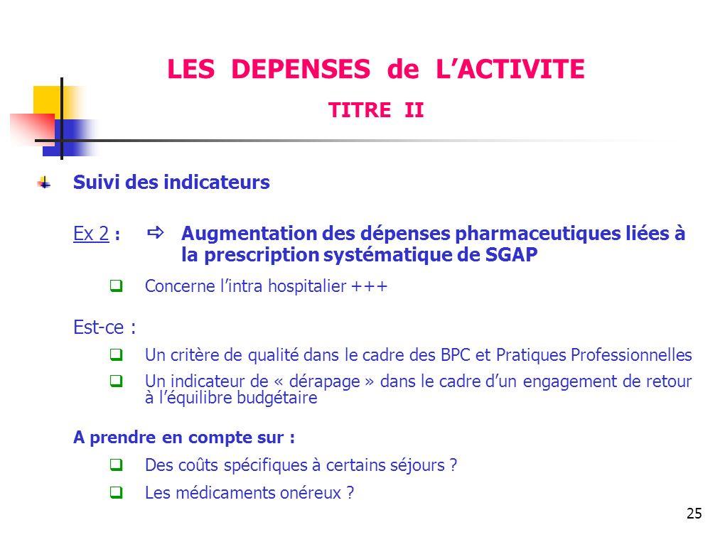 25 Suivi des indicateurs Ex 2 : Augmentation des dépenses pharmaceutiques liées à la prescription systématique de SGAP Concerne lintra hospitalier +++