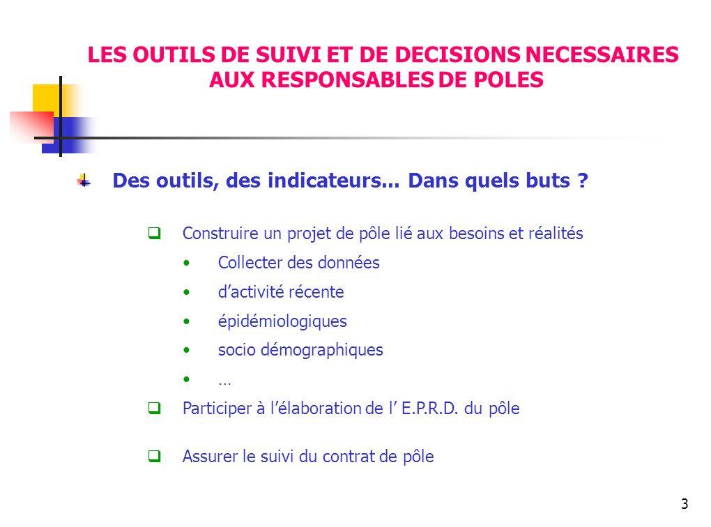 3 LES OUTILS DE SUIVI ET DE DECISIONS NECESSAIRES AUX RESPONSABLES DE POLES Des outils, des indicateurs... Dans quels buts ? Construire un projet de p
