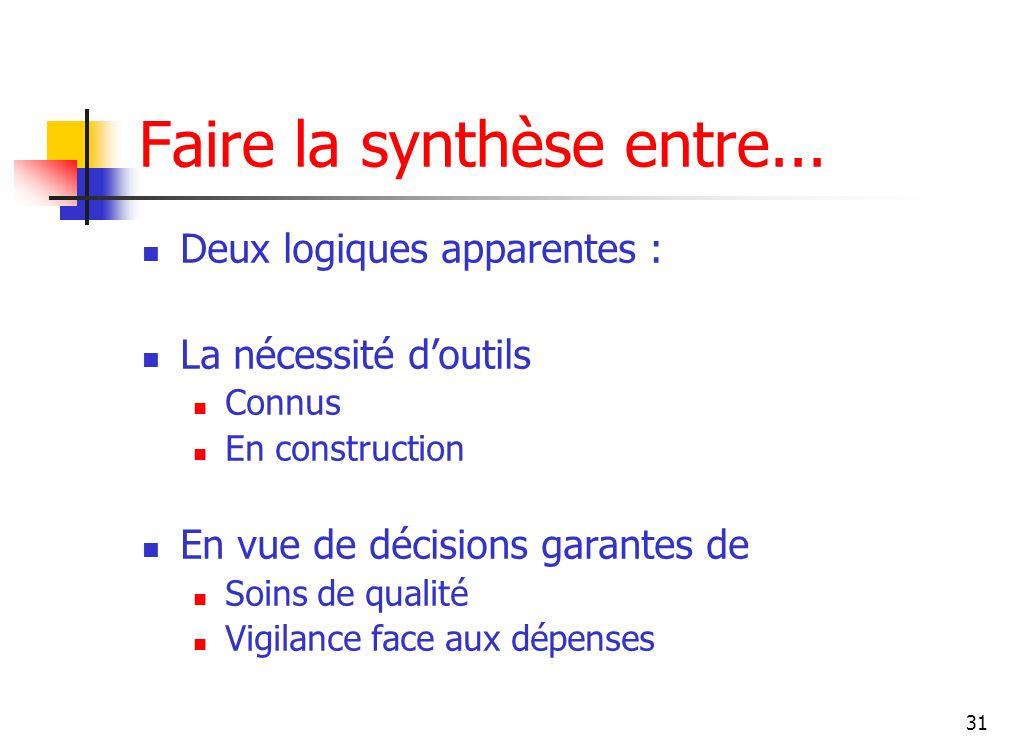 31 Faire la synthèse entre... Deux logiques apparentes : La nécessité doutils Connus En construction En vue de décisions garantes de Soins de qualité