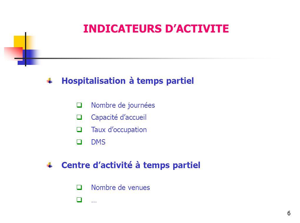 6 Hospitalisation à temps partiel Nombre de journées Capacité daccueil Taux doccupation DMS Centre dactivité à temps partiel Nombre de venues … INDICA