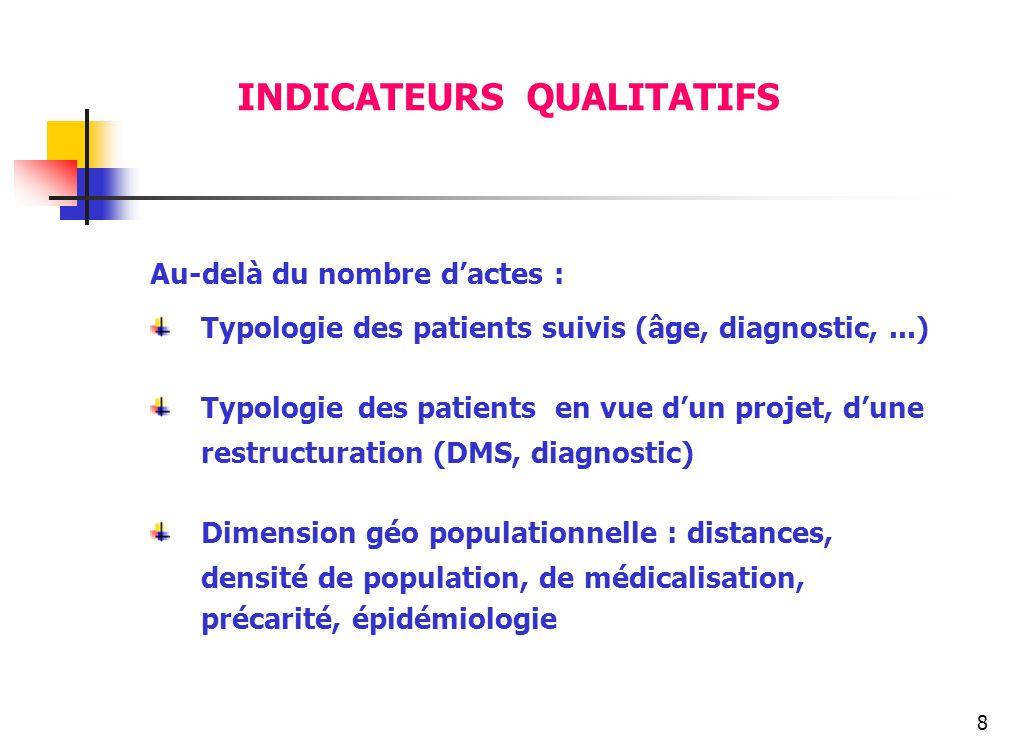 8 INDICATEURS QUALITATIFS Au-delà du nombre dactes : Typologie des patients suivis (âge, diagnostic,...) Typologie des patients en vue dun projet, dun