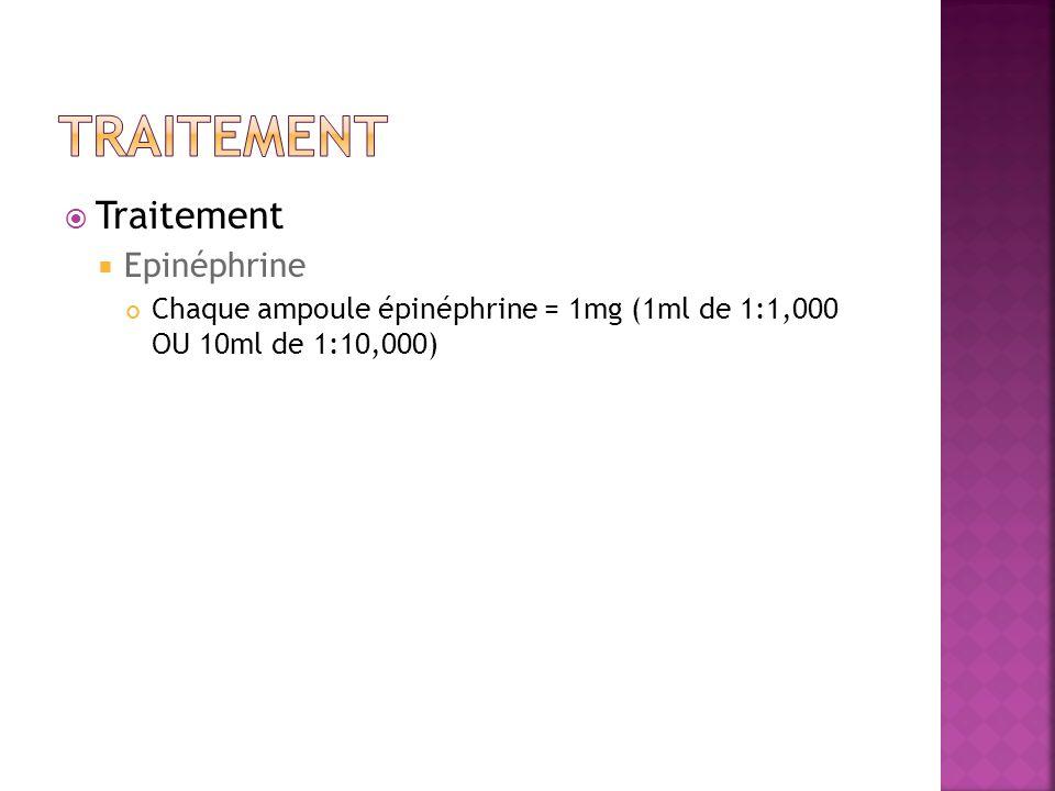 Traitement Epinéphrine Chaque ampoule épinéphrine = 1mg (1ml de 1:1,000 OU 10ml de 1:10,000)