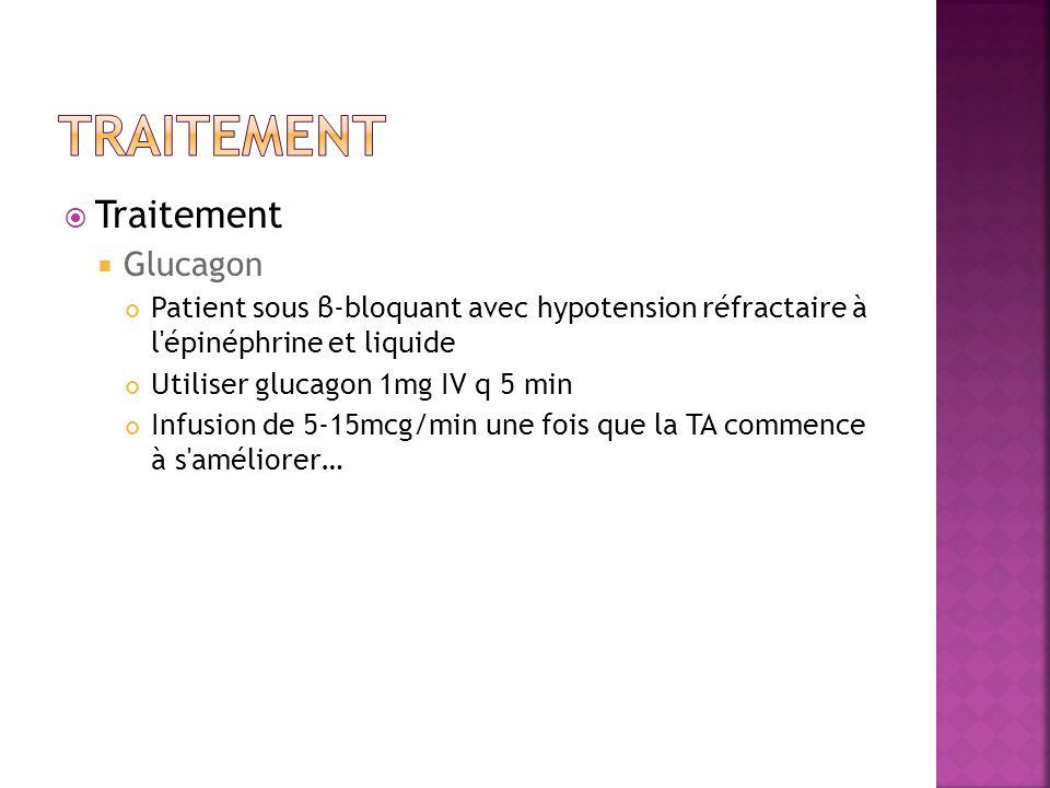 Traitement Glucagon Patient sous β-bloquant avec hypotension réfractaire à l'épinéphrine et liquide Utiliser glucagon 1mg IV q 5 min Infusion de 5-15m