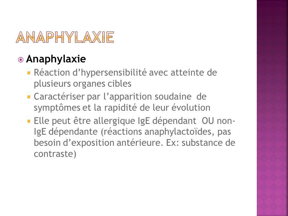Anaphylaxie Réaction dhypersensibilité avec atteinte de plusieurs organes cibles Caractériser par lapparition soudaine de symptômes et la rapidité de