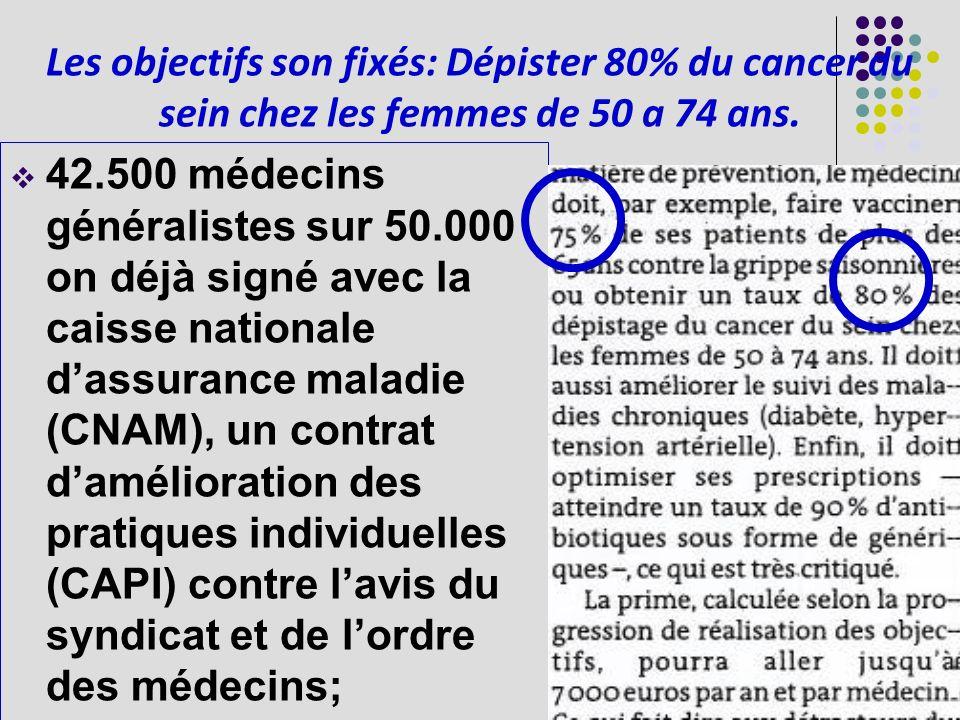 42.500 médecins généralistes sur 50.000 on déjà signé avec la caisse nationale dassurance maladie (CNAM), un contrat damélioration des pratiques individuelles (CAPI) contre lavis du syndicat et de lordre des médecins; Les objectifs son fixés: Dépister 80% du cancer du sein chez les femmes de 50 a 74 ans.
