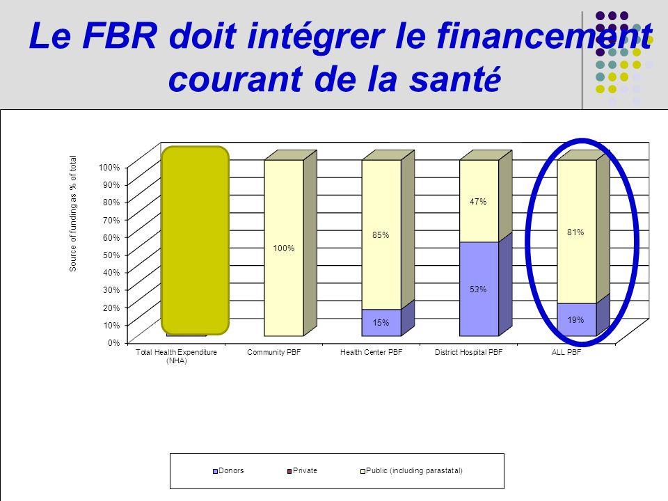 Le FBR doit intégrer le financement courant de la sant é