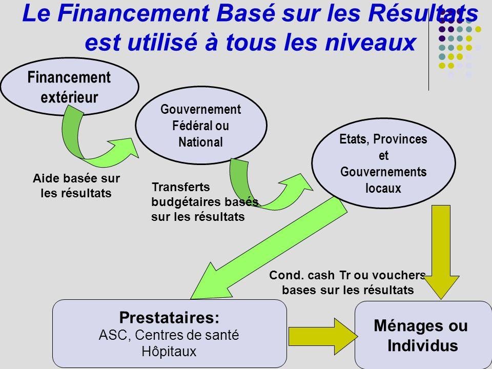Le Financement Basé sur les Résultats est utilisé à tous les niveaux Financement extérieur Gouvernement Fédéral ou National Ménages ou Individus Aide basée sur les résultats Cond.