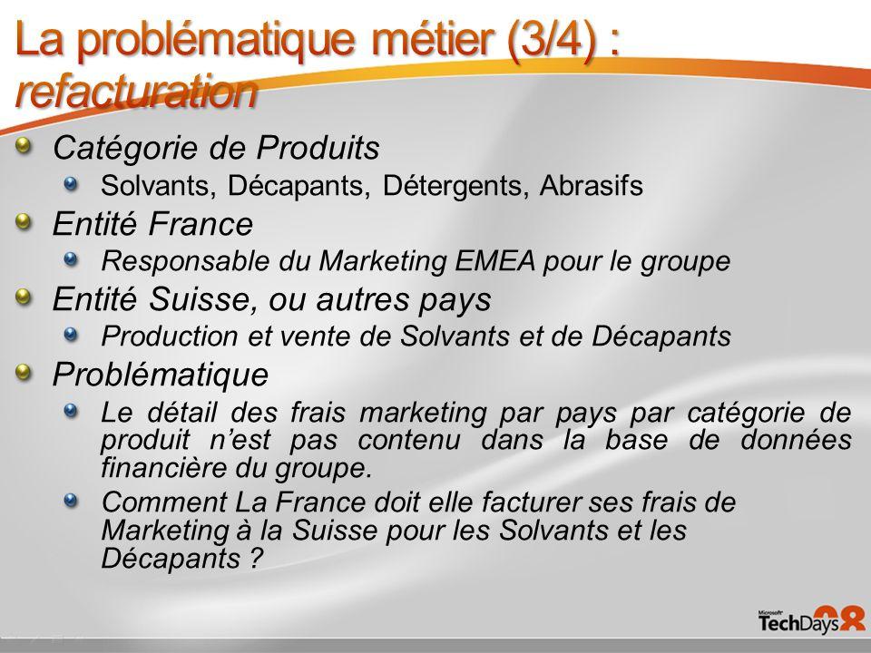 Catégorie de Produits Solvants, Décapants, Détergents, Abrasifs Entité France Responsable du Marketing EMEA pour le groupe Entité Suisse, ou autres pa