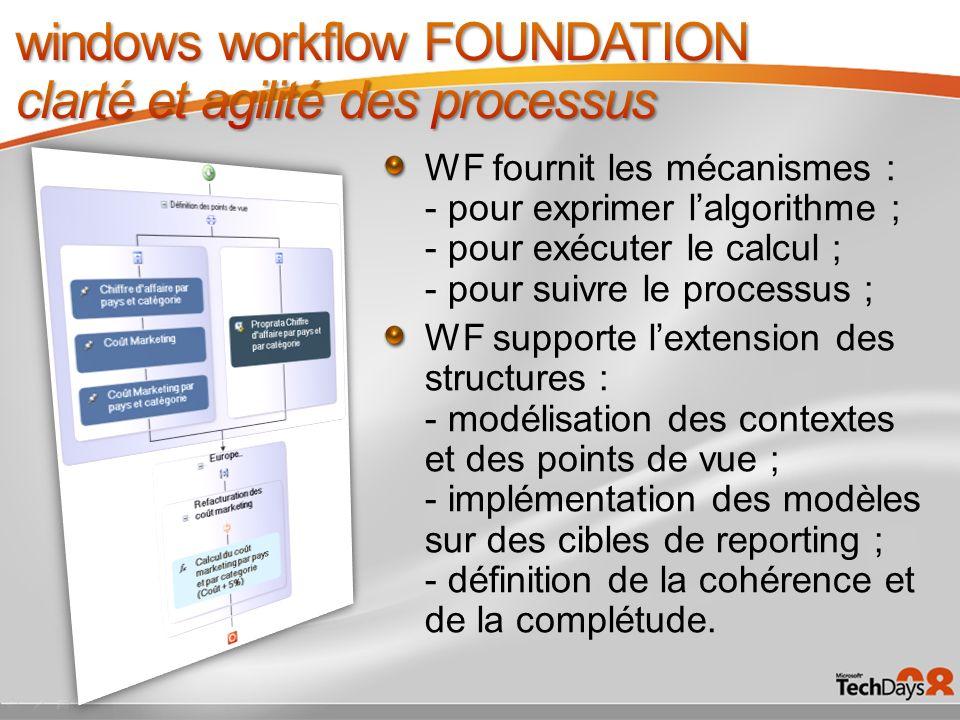 WF fournit les mécanismes : - pour exprimer lalgorithme ; - pour exécuter le calcul ; - pour suivre le processus ; WF supporte lextension des structur