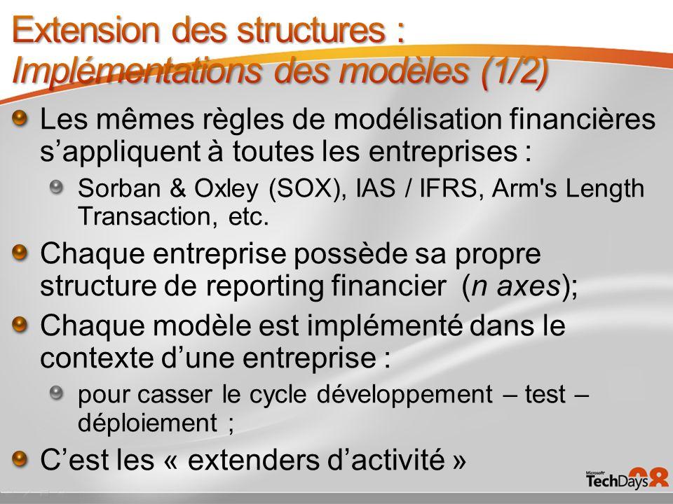 Les mêmes règles de modélisation financières sappliquent à toutes les entreprises : Sorban & Oxley (SOX), IAS / IFRS, Arm's Length Transaction, etc. C