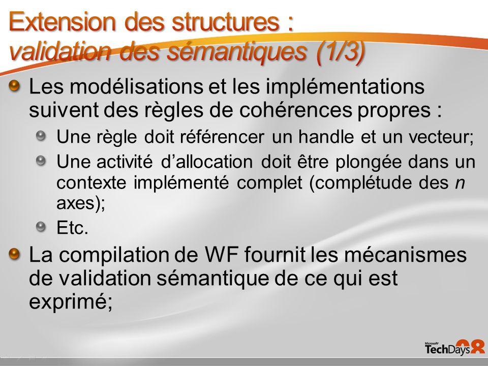 Les modélisations et les implémentations suivent des règles de cohérences propres : Une règle doit référencer un handle et un vecteur; Une activité da