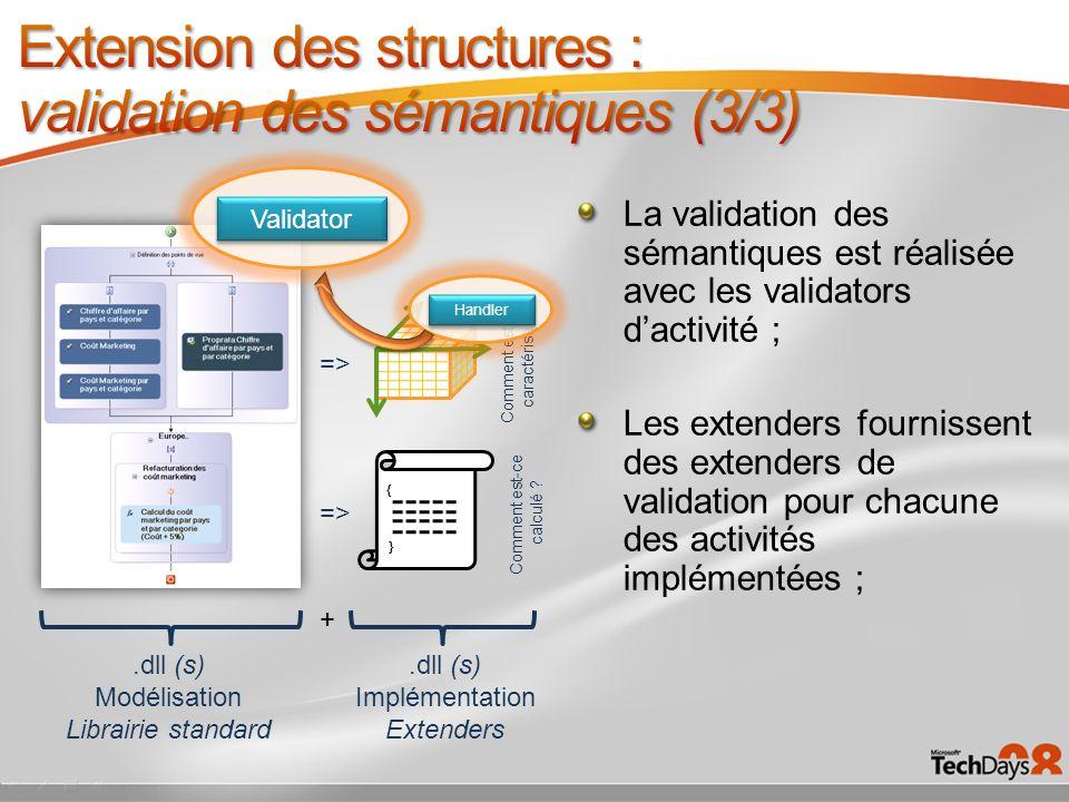 La validation des sémantiques est réalisée avec les validators dactivité ; Les extenders fournissent des extenders de validation pour chacune des acti