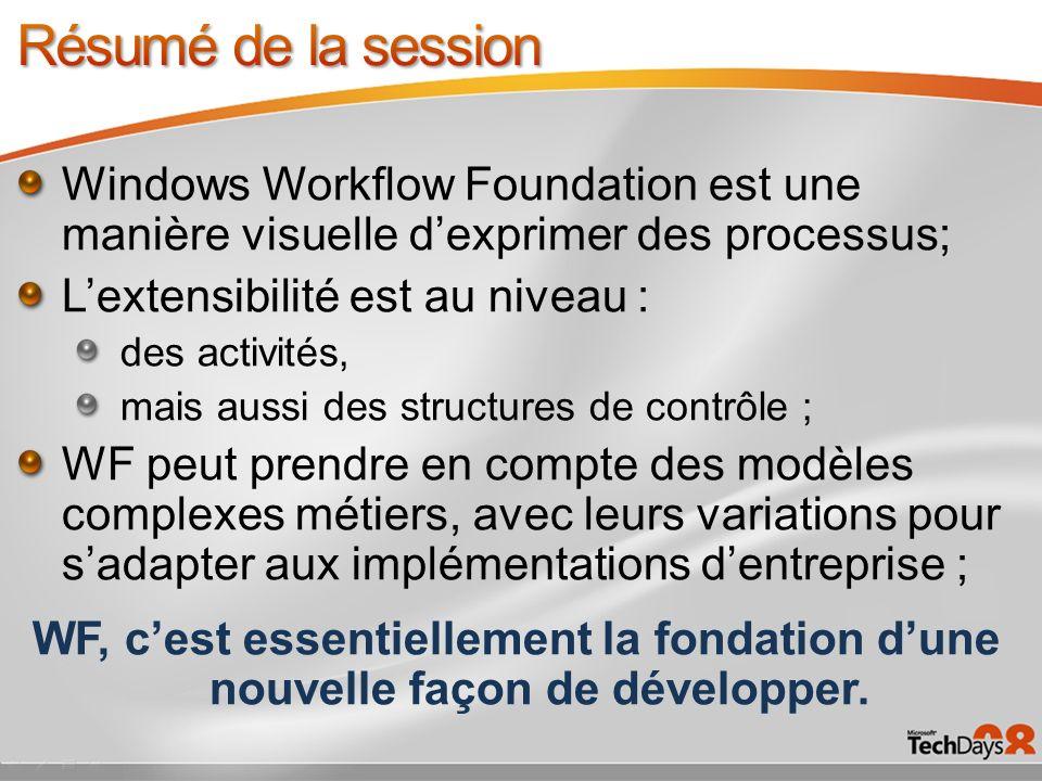 Windows Workflow Foundation est une manière visuelle dexprimer des processus; Lextensibilité est au niveau : des activités, mais aussi des structures