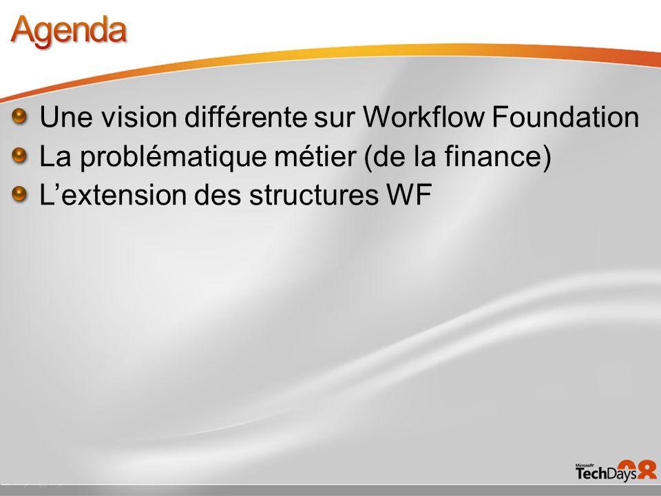 Une vision différente sur Workflow Foundation La problématique métier (de la finance) Lextension des structures WF