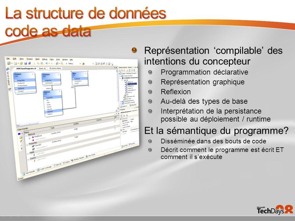 Représentation compilable des intentions du concepteur Programmation déclarative Représentation graphique Reflexion Au-delà des types de base Interpré
