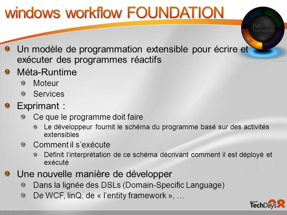 Un modèle de programmation extensible pour écrire et exécuter des programmes réactifs Méta-Runtime Moteur Services Exprimant : Ce que le programme doi