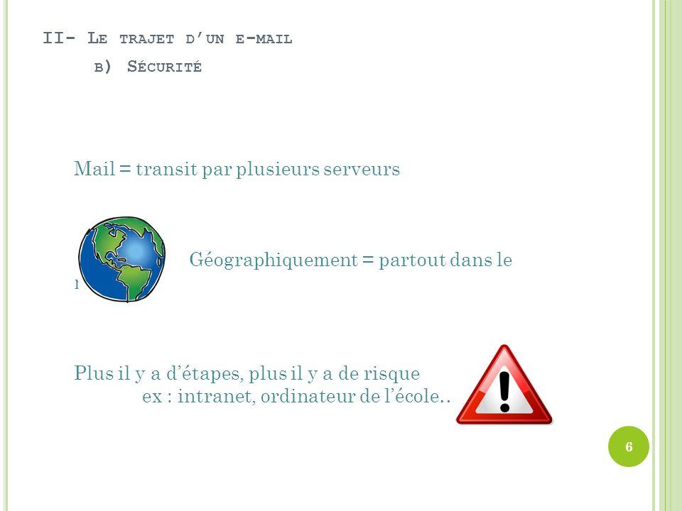 B ) S ÉCURITÉ II- L E TRAJET D UN E - MAIL Mail = transit par plusieurs serveurs Géographiquement = partout dans le monde Plus il y a détapes, plus il y a de risque ex : intranet, ordinateur de lécole… 6
