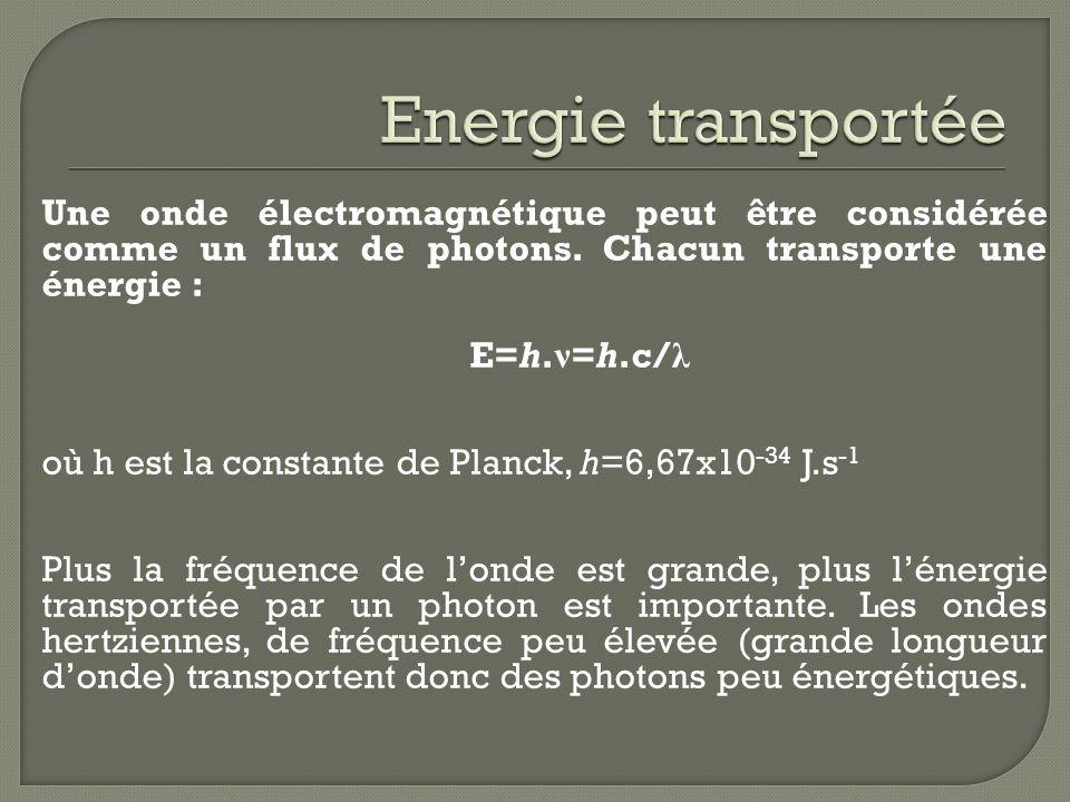 Une onde électromagnétique peut être considérée comme un flux de photons. Chacun transporte une énergie : E=h. ν =h.c/ λ où h est la constante de Plan