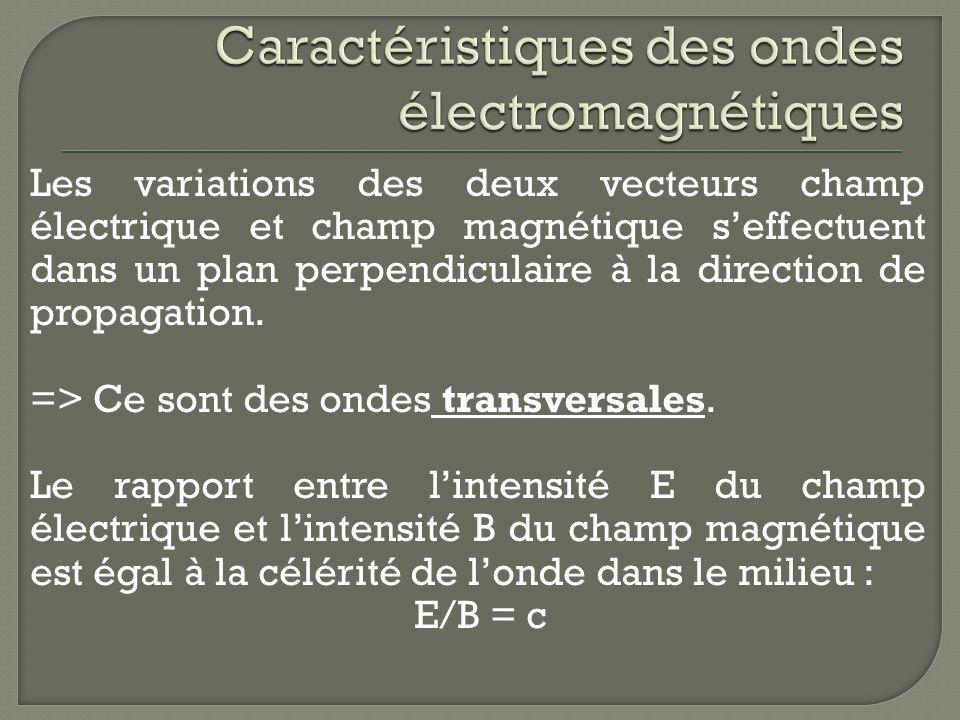 Les variations des deux vecteurs champ électrique et champ magnétique seffectuent dans un plan perpendiculaire à la direction de propagation. => Ce so