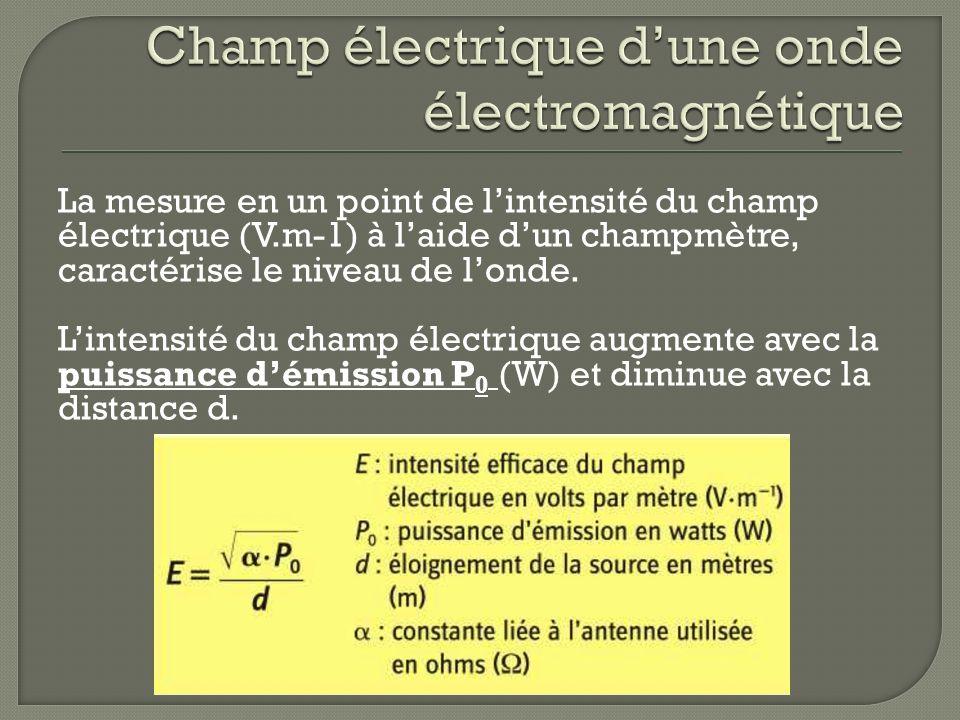 La mesure en un point de lintensité du champ électrique (V.m-1) à laide dun champmètre, caractérise le niveau de londe. Lintensité du champ électrique