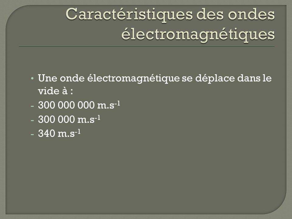 Une onde électromagnétique se déplace dans le vide à : - 300 000 000 m.s -1 - 300 000 m.s -1 - 340 m.s -1